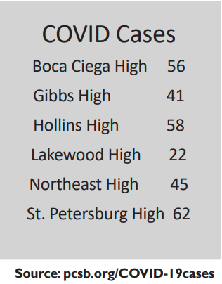 Despite holiday surge, Lakewood COVID cases remain low